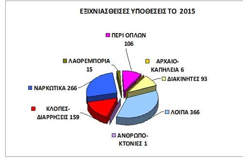 etisia drast astunomia 2015 8
